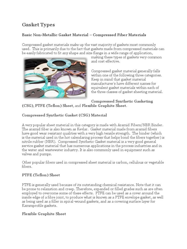 Gasket Types Part II Compressed Fiber Sheet Materials