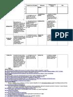 Glossaire protéine et Alzsheimer