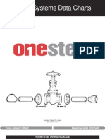 OneSteel Piping Systems Data Chart