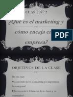 Como Hacer Marketing en Una MyPE Clase N 02