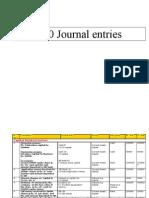 100 Journal Entries