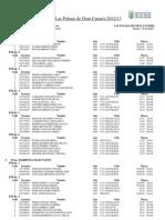 Lista de salida 1ª jornada ciudad de las palmas natacion