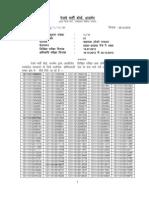RRB Ajmer Asst Locopilot Aptitude Test 281212