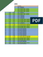 perbandingan indeks