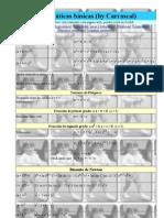 Formulas Matematicas basicas (by Carrascal)