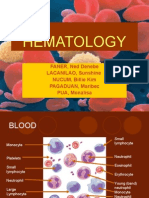 ANEMIAS (Sickle Cell Anemia with Pathophysiology)