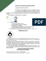 LOS IDEALES DE LA SOCIEDAD AUXILIAR DE NIÑAS