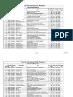 NEW AGE_Electronics Engineering Catalogue 2012