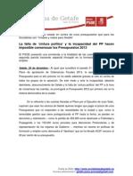RECHAZADA LA APROBACIÓN INICIAL DE LOS PRESUPUESTOS 2013