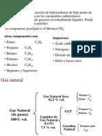 4. Gas Natural