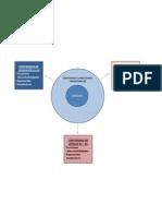 thematic unit diagram 2013