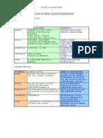 Endocrinologia - resumen