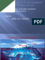 KAIZEN –PRINCIPLE, PHILOSOPHY & IMPLEMENTATION