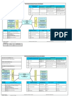 Turtle Diagram for PDCA Audit   Audit   Accountability