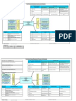Orthopaedic intern pocket survival guide pdf