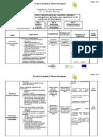 planificação CP1