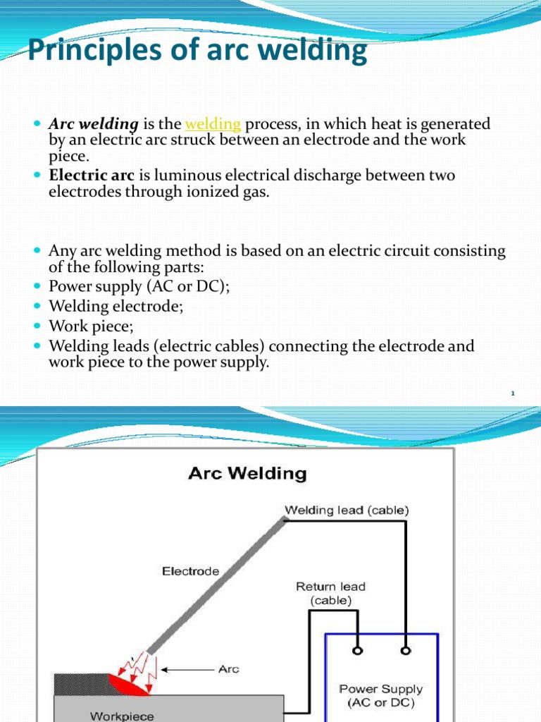 Principle Of Arc Weldingpptx Welding Electric Process Diagram