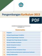 Rancangan Usulan Kurikulum SD SMP SMA 2013