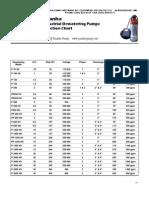 Dewatering Catalog[1]