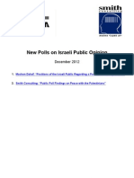 New Polls on Israeli Public Opinion- December 2012