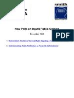 New Polls on Israeli Public Opinion- December 2012