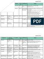 Grand Prairie, TX Shale Gas Pad Sites and Well Information Updates (12.18.2012)