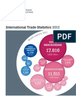 World Trade Statistics 2012