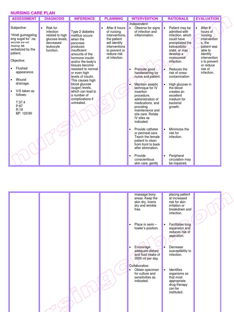 diabetic teaching plan Gestational diabetes teaching guide for staff use remember - document each time you teach resources purpose of meal plan and counting carbohydrates.