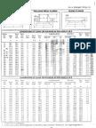 ANSI B16.5 Flange Catalogue