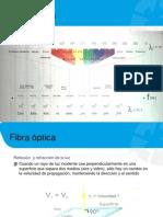 Fibra óptica 02