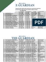 List of Extra Judicial Killings