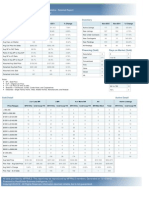 Heritage Harbour, Bradenton,  Zip code, 34212, Real Estate, Data, Statistics, Information, Market Report.