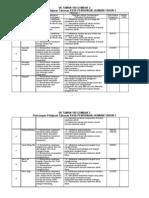 RPT Pj tahun 3 2013 by yuris.doc