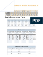 Tableau de Correspondance Des Dimensions de Raccordement en Pouce Et en Mm