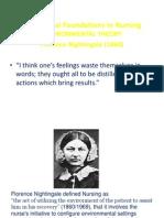 Nursing Theorists