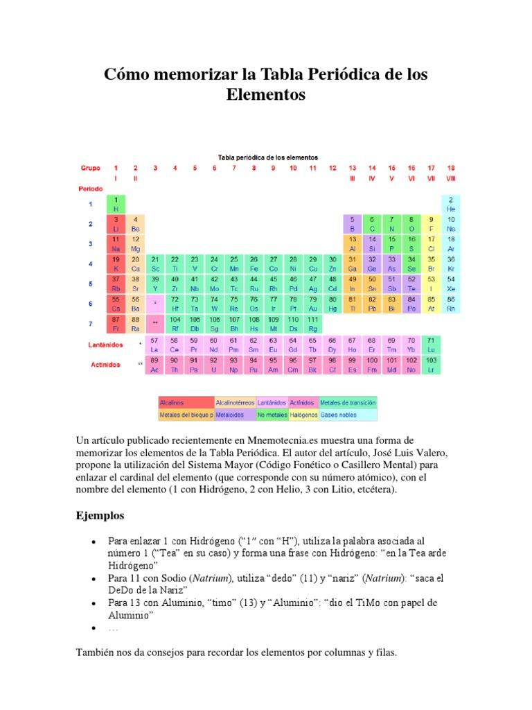 Como memorizar la tabla peridica urtaz Choice Image