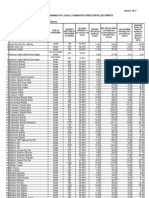Prices and Taxes of locally-manufactured Distilled Spirits 2013