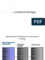 International Level Strategy