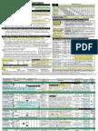 Rxfiles Charts (Many)
