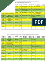Final Exam (Sem 1 2012-2013)