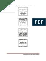 Proses Peningkatan Kadar Kaolin, Bentonit, Pupuk Mineral, Kiserit, Bauksit dan Fosfat,