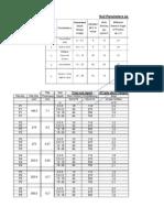Pile Foundation Sheet 123