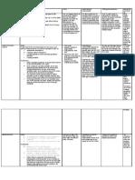 pdf of HUL