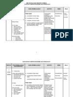 Rancangan Tahunan Ekonomi Asas Tingkatan 5 2013