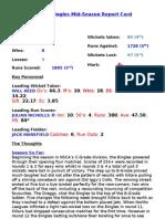 Killara Bingles MidSeason report card