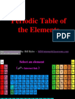 periodic_table_links.ppt