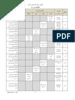 Pendidikan Islam Kssr Tahun 3 Full