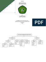 Klasifikasi NSAID