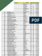 Clasificaciones de la San Silvestre de Lerín 2012