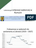 Frkwencja Wyborcza w Rumunii _Parlament